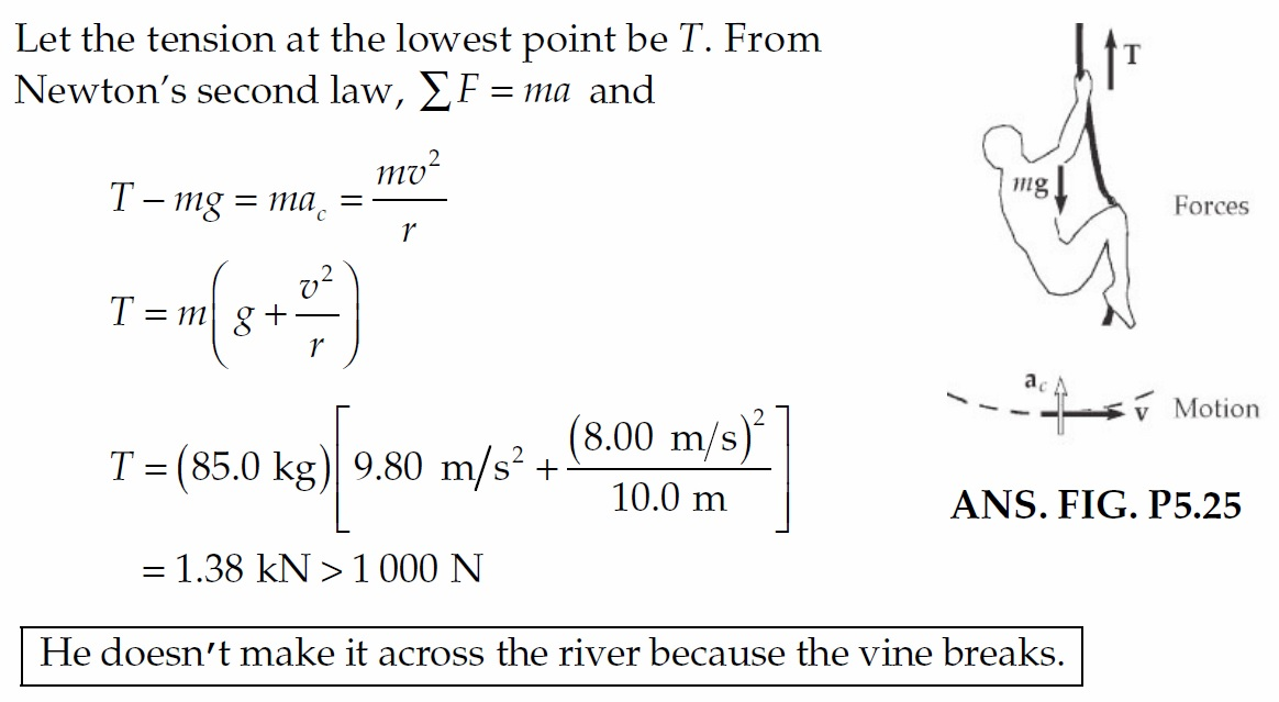 solution in principles of physics eprep course